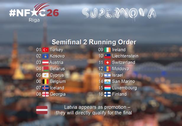 Running ORder SF2